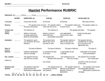 Performance assessment rubric for Hamlet- 2