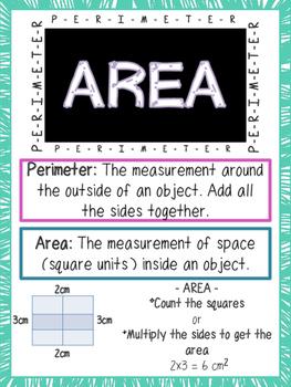 Perimeter & Anchor Charts