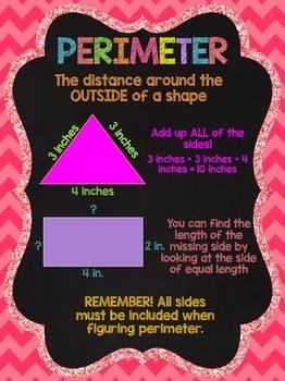 Perimeter Anchor Chart: Chalkboard Style