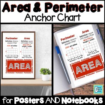 Perimeter & Area Anchor Chart