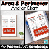 Perimeter & Area Anchor Chart for Interactive Notebooks and Posters