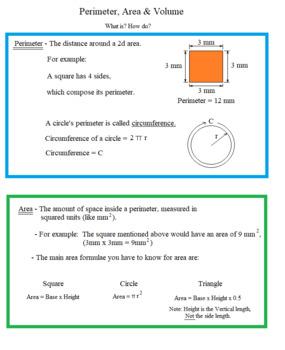 Perimeter & Area Formulae