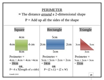 Perimeter, Area & Volume Reference Sheets