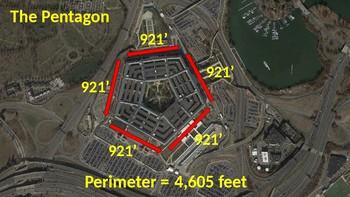 Perimeter, Area and Volume
