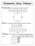 Perimeter, Area, and Volume Formula Sheet for Student Journal