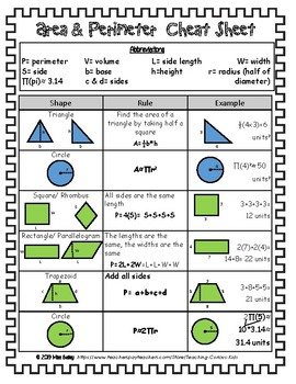 Perimeter, Area, and Volume Reference Sheets