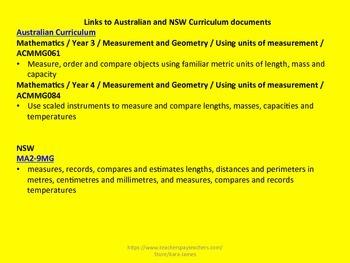 Perimeter Assessment Tasks- Metric for Australia