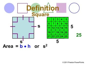 Perimeter, Circumference & Area in a PowerPoint Presentation