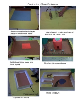 Perimeter Farm - an Open-ended Math Project Grades 3 - 5