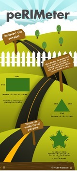 Perimeter Infographic