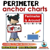 Perimeter Is Around- Anchor Chart- Song- How to Find Perimeter