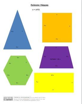 Perimeter Lesson Plans - 3rd Grade
