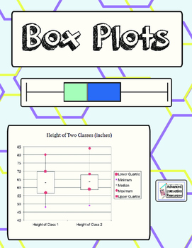 Box and Whisker Plot Review