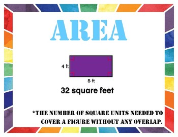 Perimeter and Area 4th Grade My Math Vocabulary