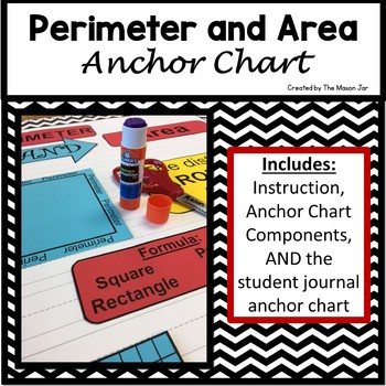 Perimeter and Area Anchor Chart Components (1st - 5th Grade Math)