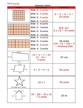 Perimeter and Area Matrices (3.6CD, 3.G.678)