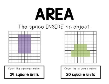 Perimeter and Area Posters