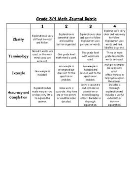 Perimeter and Area Three Part Lesson Plan
