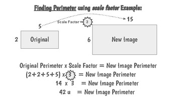 Perimeter and Area plus Scale Factor Note Foldable