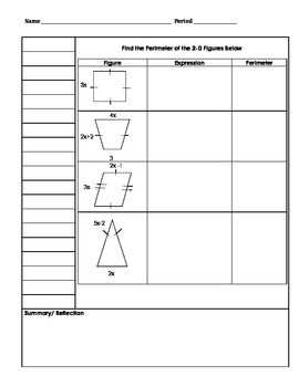 Perimeter and Combining Like Terms Cornell Notes