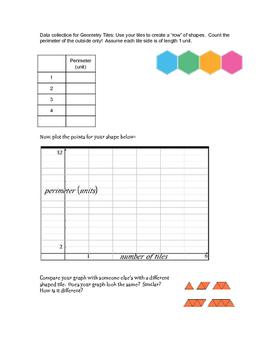 Perimeter of Geometry Tiles- Slope Activities 3