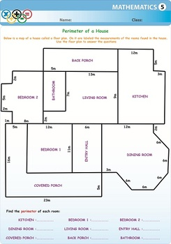 Perimeter of a house
