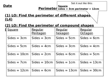 Perimeter of regular and compound shapes