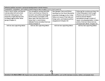 Period 5 (1844-1877) - Key Concepts Outlines for APUSH (American Pageant)