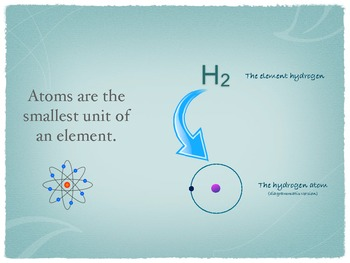 Periodic Table of Elements - FREE SAMPLE