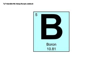 Periodic Alphabet for Classroom