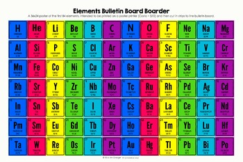 Periodic Elements Bulletin Board Border