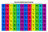 Periodic Elements Bulletin Board Border