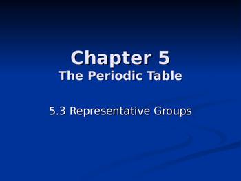 Periodic Families Notes
