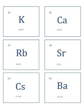 Periodic Flash Cards