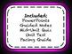 Periodic Functions and Trigonometry Unit