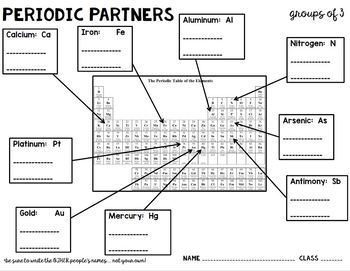 Appointment Clock Chemistry-Themed for Grouping Students : Periodic Partners
