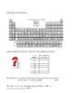 Periodic Table Practice - The Basics