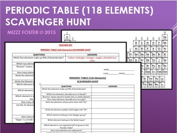Periodic Table (118 elements) Scavenger Hunt Secondary Science