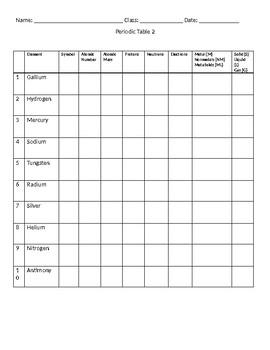 Periodic Table 2