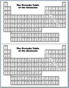 Periodic Table 2 per page