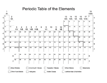 Chemistry excel spreadsheets resources lesson plans teachers periodic table periodic table urtaz Image collections