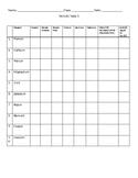 Periodic Table 5