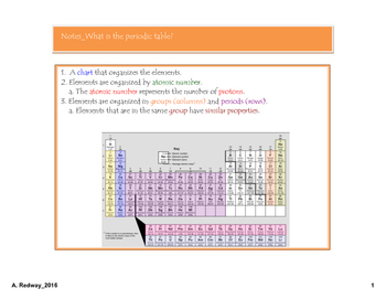 Periodic table activities by redway science teachers pay teachers periodic table activities urtaz Images