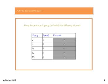 Periodic Table Activities