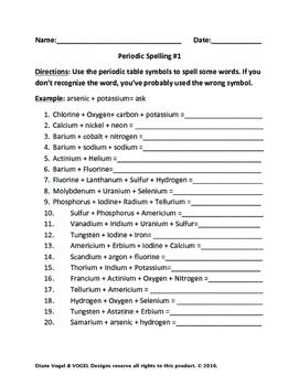 Periodic Table Activities (SET #2)