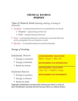 Periodic Table Activity-Bonding