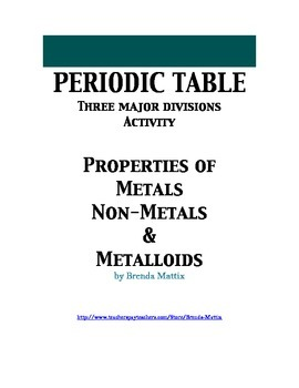 Periodic Table Activity-Three Major Divisions I
