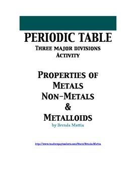 Periodic Table Activity-Three Major Divisions I