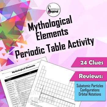 Periodic table activity using clues to place mythological elements urtaz Images