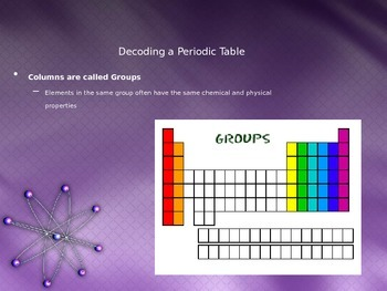 Periodic Table - Arrangement of Elements
